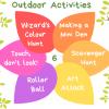 Activities 1-6: Downloads